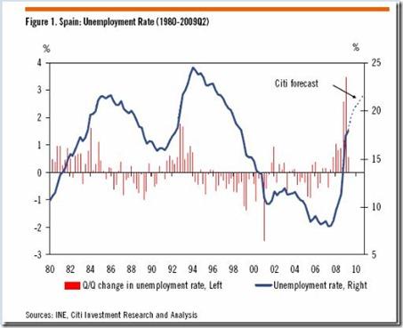 """EconomicTalk – """"GIROS CRISIS"""" เศรษฐกิจยุโรปจะซึมยาว และกระทบเศรษฐกิจโลก"""