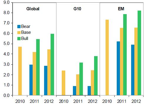 EconomicTalk – Emerging Markets ตัวเลือกแรกของการลงทุนในต่างประเทศ