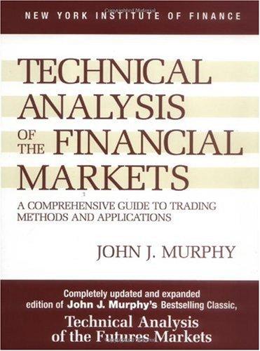 Investment Talk – John J. Murphy กับ 10 กฎเหล็กในการใช้ Technical Analysis