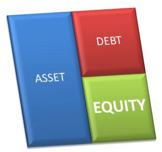 InvestmentTalk – ทันเกมส์ส่วนของผู้ถือหุ้น: การจ่ายปันผล