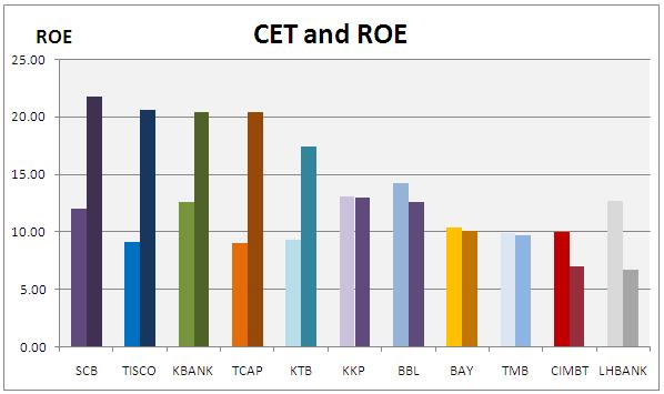 CET-ROE