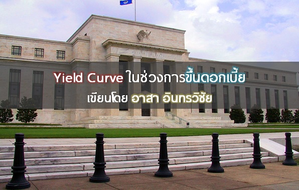yield-curve-rate-uptrend